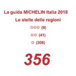 Guida Michelin Italia: scarica il PDF con tutte le stelle e i bib gourmand regionali nella guida 2018