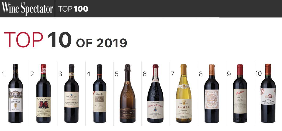 top100 winespectator